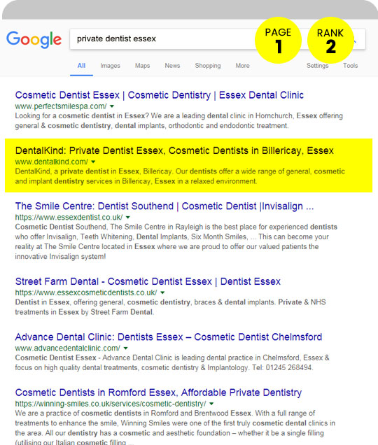 Dental seo for dentists local seo google adwords email marketing all data below was verified on 05012018 reheart Image collections